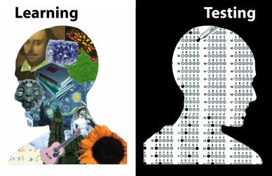 LearningTesting